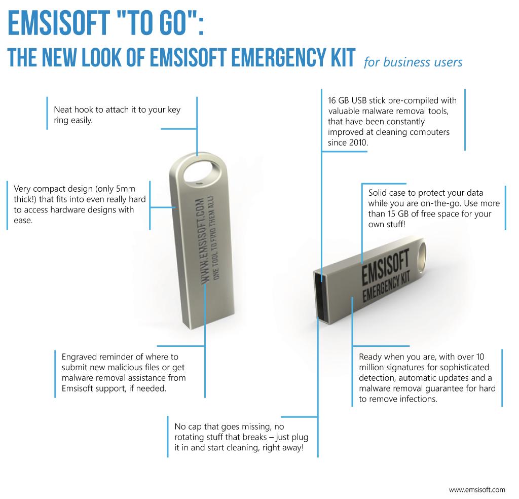 Emsisoft | Resources